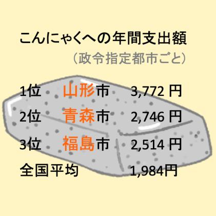 toukei1.5